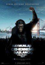 Maymunlar Cehennemi 7 Başlangıç (2011)