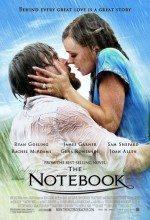 Not Defteri (2004)